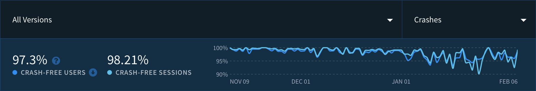 dayz memory error crash